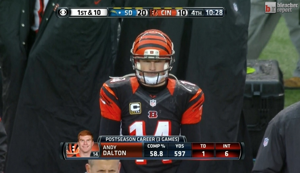 Image result for andy dalton playoffs